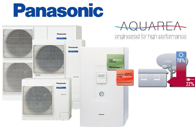 panasonic-aquarea